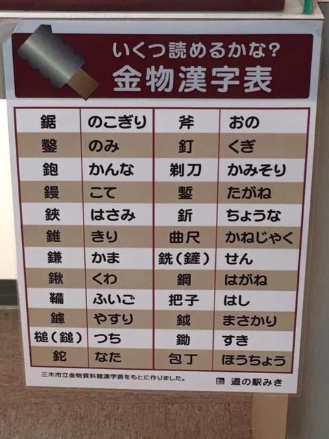 金物漢字表