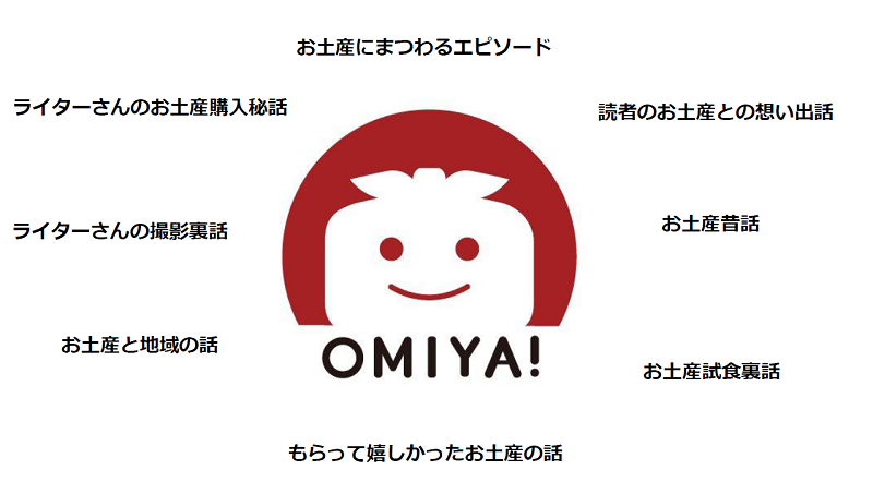 OMIYA!コンテンツイメージ