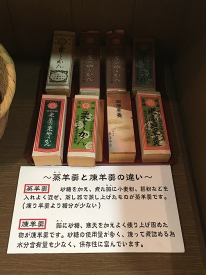 成田羊羹資料館 煉り羊羹と蒸し羊羹の違い