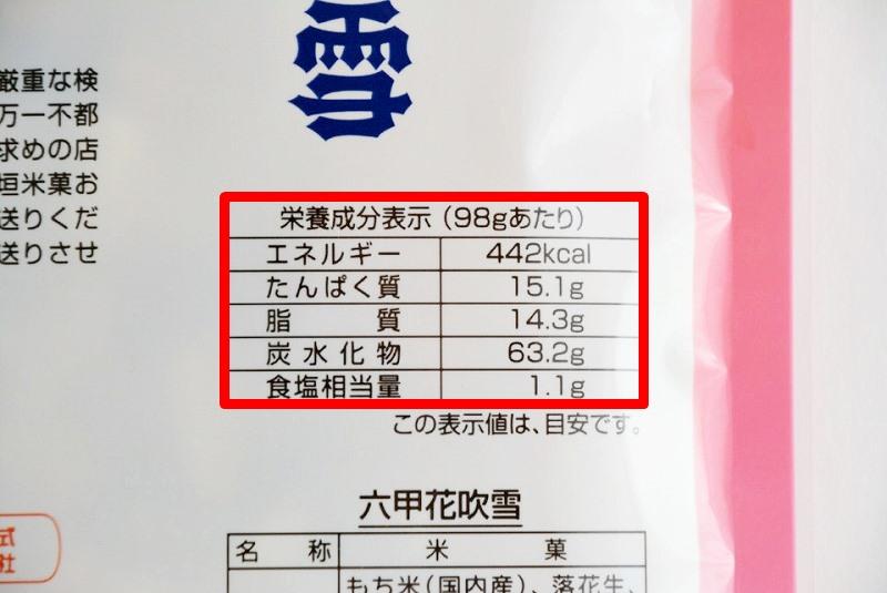 六甲花吹雪の栄養成分表示
