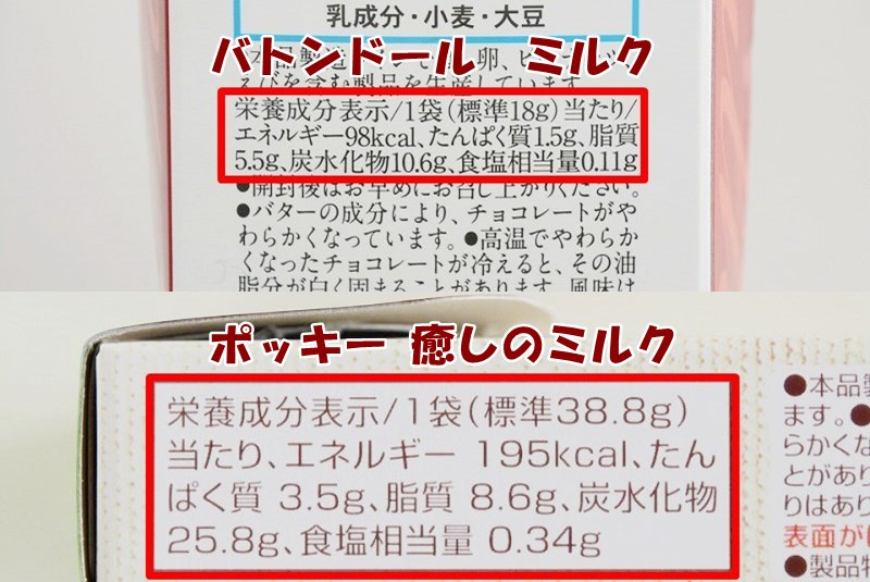 癒しのミルクとバトンドールミルクの栄養成分表示の写真
