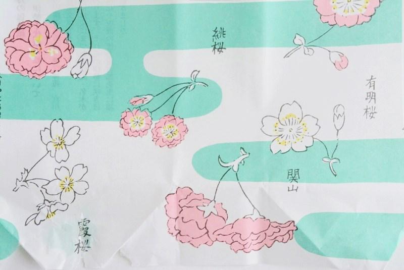 朔日餅(4月)さくら餅の包装紙に描かれている桜
